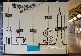 Span3_ping_huang_coffee_museum__________-003